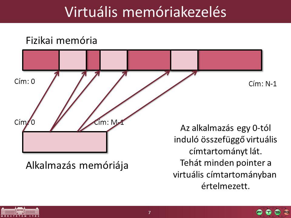 Virtuális memóriakezelés Fizikai memória 1.