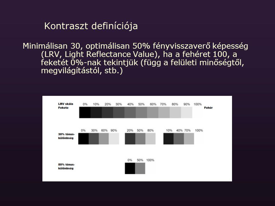 Kontraszt definíciója Minimálisan 30, optimálisan 50% fényvisszaverő képesség (LRV, Light Reflectance Value), ha a fehéret 100, a feketét 0%-nak tekin