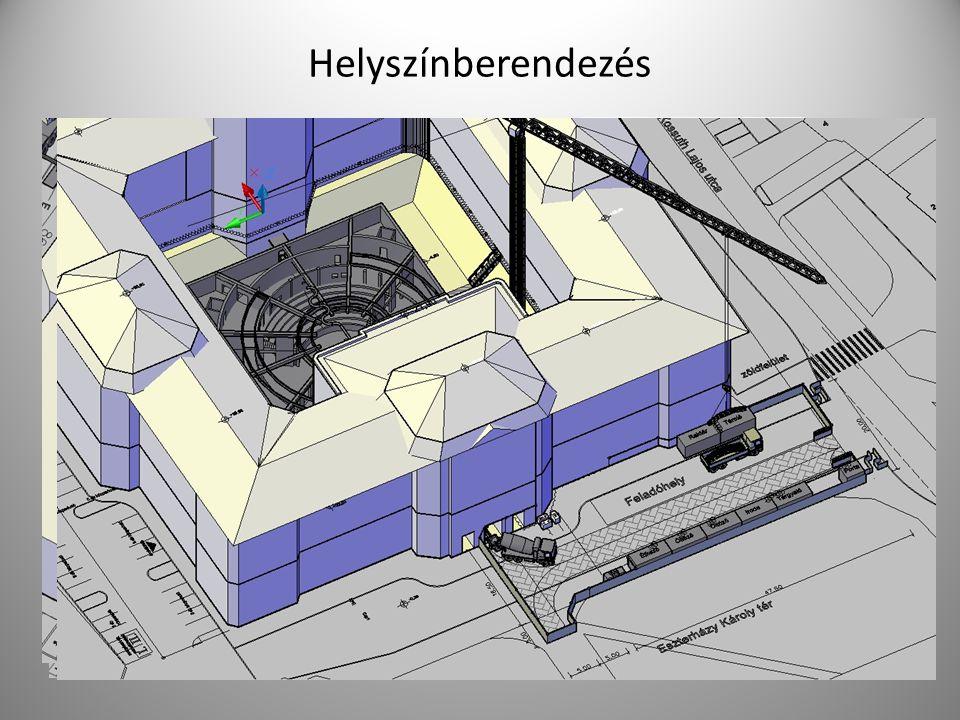 Térbeli és időbeli ütemezés Technológia Gépkiválasztás Helyszínberendezés Speciális körülmények: – Épülettel körülzárt építkezési terület – Építési an
