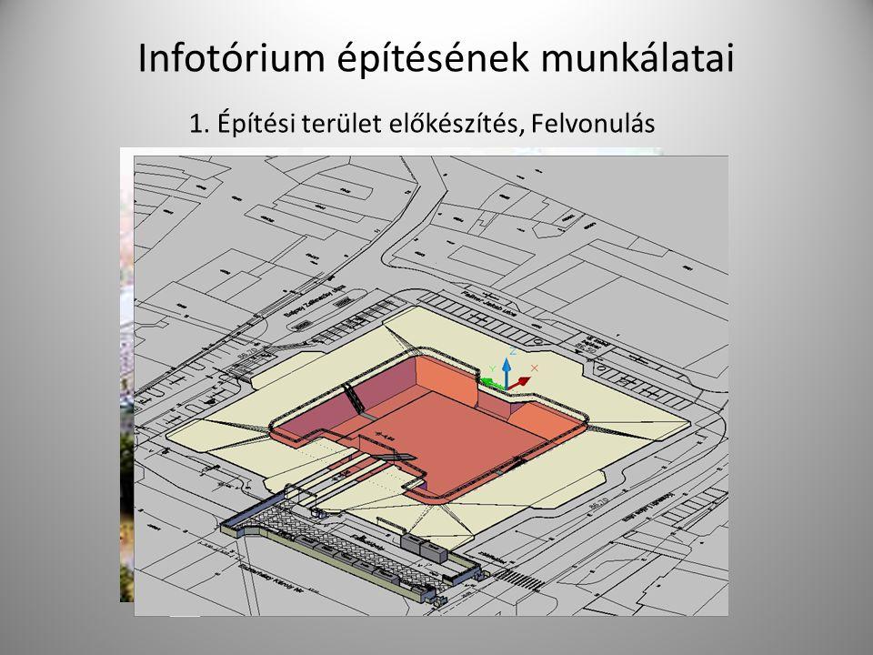 Infotórium építésének munkálatai 1. Építési terület előkészítés, Felvonulás