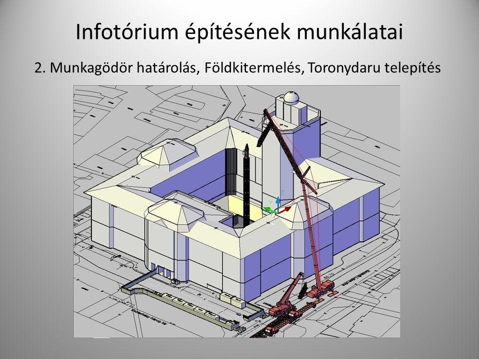 Infotórium építésének munkálatai 2. Munkagödör határolás, Földkitermelés, Toronydaru telepítés