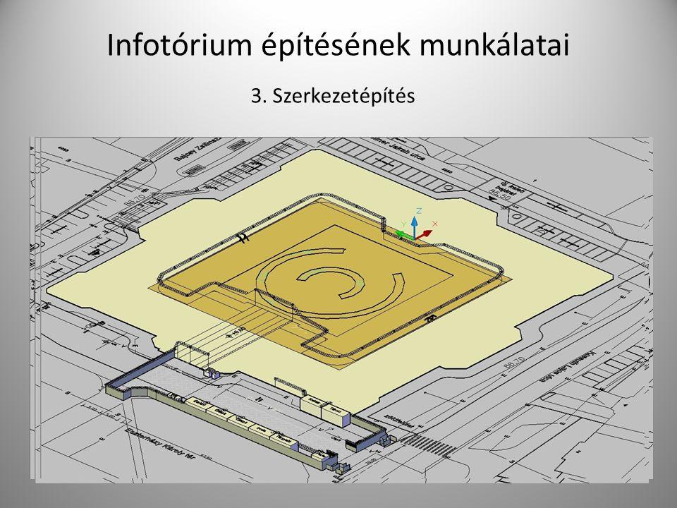 Infotórium építésének munkálatai 3. Szerkezetépítés