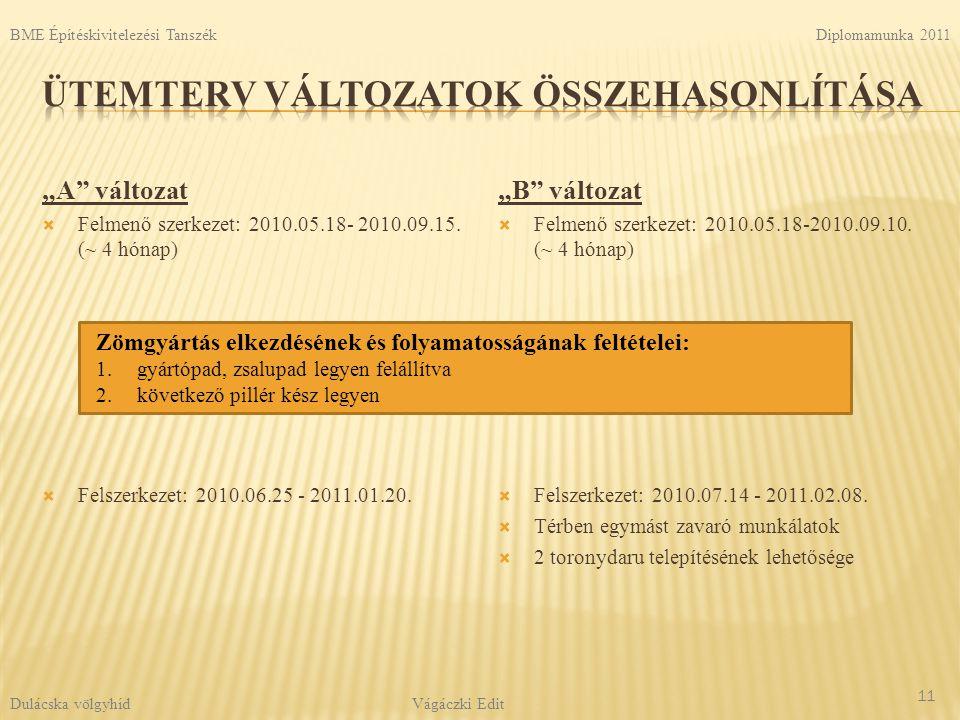 """""""A változat  Felmenő szerkezet: 2010.05.18- 2010.09.15."""