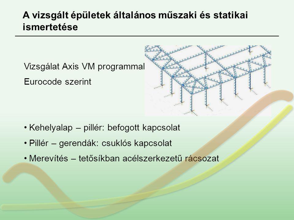 A vizsgált épületek általános műszaki és statikai ismertetése Vizsgálat Axis VM programmal Eurocode szerint Kehelyalap – pillér: befogott kapcsolat Pi