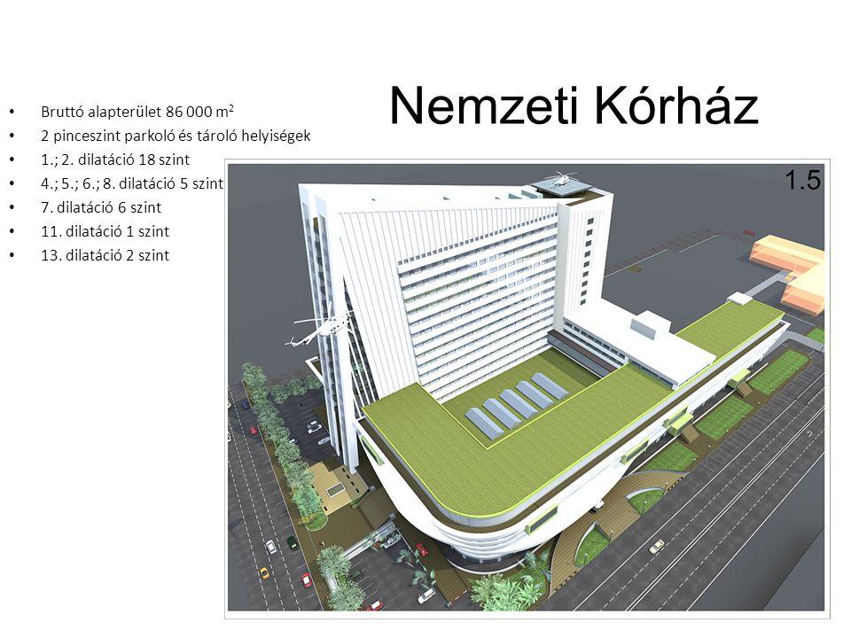 Nemzeti Kórház Bruttó alapterület 86 000 m 2 2 pinceszint parkoló és tároló helyiségek 1.; 2. dilatáció 18 szint 4.; 5.; 6.; 8. dilatáció 5 szint 7. d