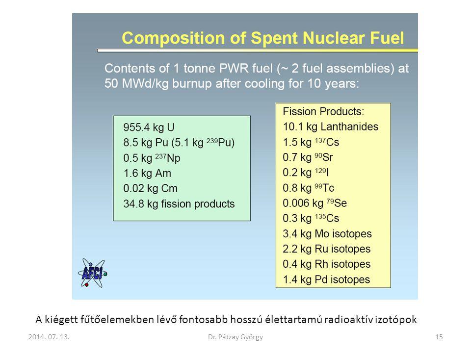 2014. 07. 13.15 A kiégett fűtőelemekben lévő fontosabb hosszú élettartamú radioaktív izotópok Dr. Pátzay György