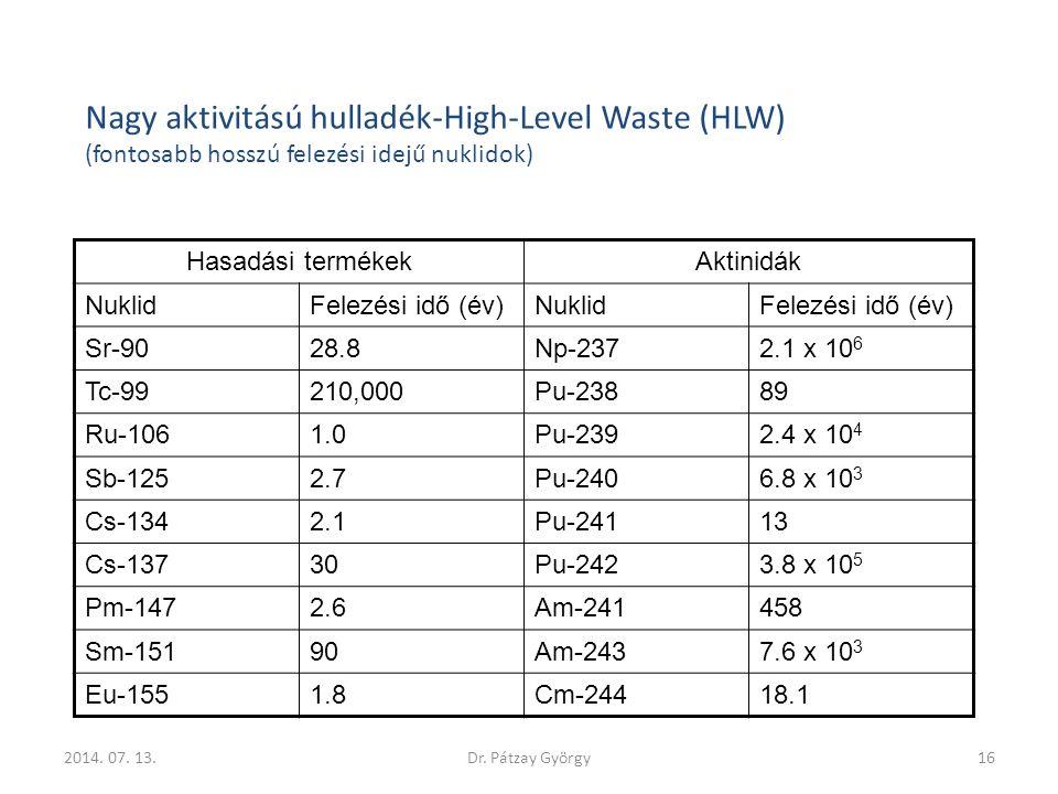 Nagy aktivitású hulladék-High-Level Waste (HLW) (fontosabb hosszú felezési idejű nuklidok) Hasadási termékekAktinidák NuklidFelezési idő (év)NuklidFel