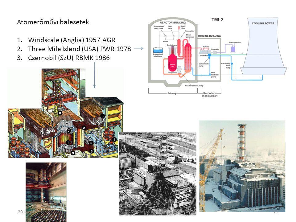 Atomerőművi balesetek 1.Windscale (Anglia) 1957 AGR 2.Three Mile Island (USA) PWR 1978 3.Csernobil (SzU) RBMK 1986 2014. 07. 13.27Dr. Pátzay György