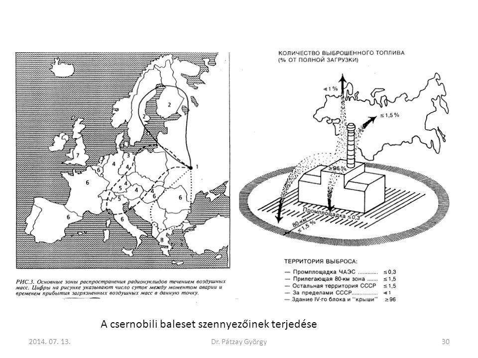 2014. 07. 13.30 A csernobili baleset szennyezőinek terjedése Dr. Pátzay György