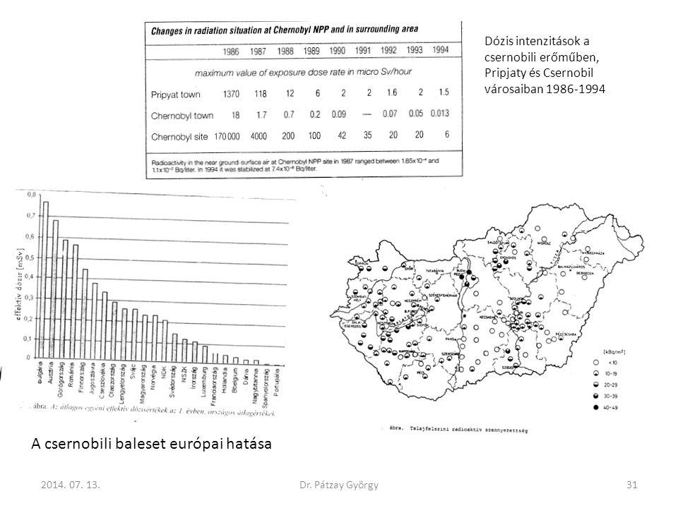 2014. 07. 13.31 Dózis intenzitások a csernobili erőműben, Pripjaty és Csernobil városaiban 1986-1994 A csernobili baleset európai hatása Dr. Pátzay Gy