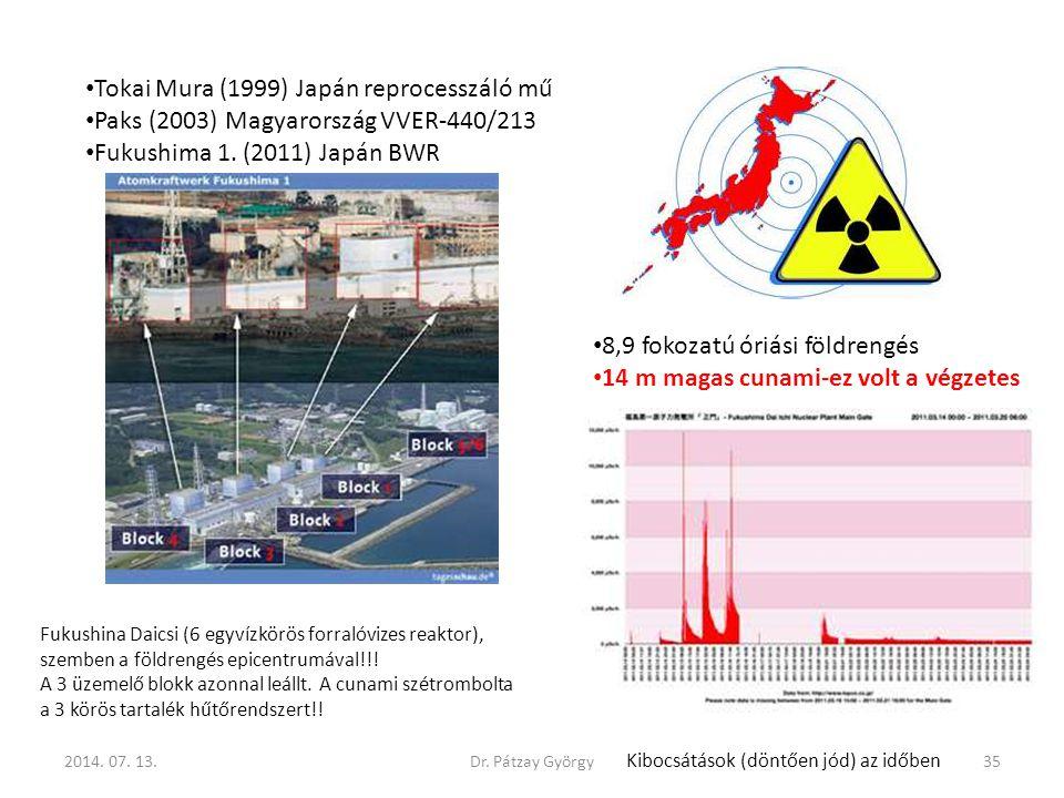 Tokai Mura (1999) Japán reprocesszáló mű Paks (2003) Magyarország VVER-440/213 Fukushima 1. (2011) Japán BWR 2014. 07. 13.35 8,9 fokozatú óriási földr