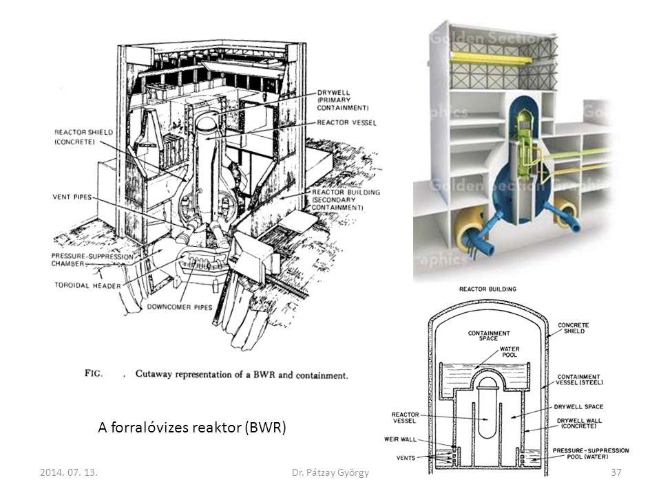 2014. 07. 13.37 A forralóvizes reaktor (BWR) Dr. Pátzay György