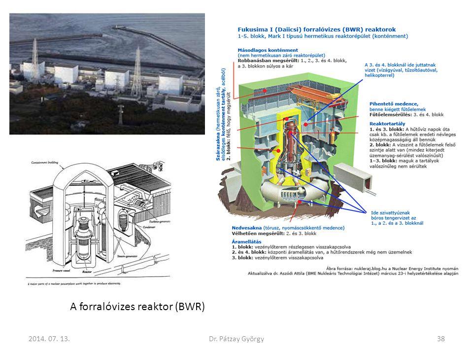 2014. 07. 13.38 A forralóvizes reaktor (BWR) Dr. Pátzay György
