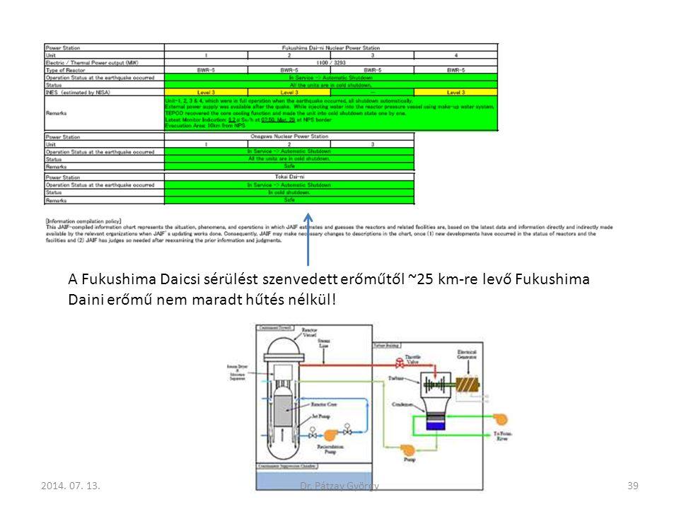 2014. 07. 13.39 A Fukushima Daicsi sérülést szenvedett erőműtől ~25 km-re levő Fukushima Daini erőmű nem maradt hűtés nélkül! Dr. Pátzay György