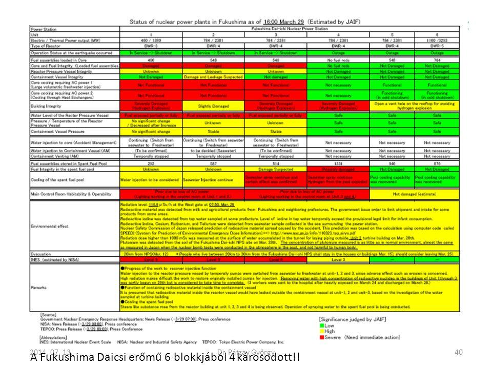 2014. 07. 13.40 A Fukushima Daicsi erőmű 6 blokkjából 4 károsodott!! Dr. Pátzay György