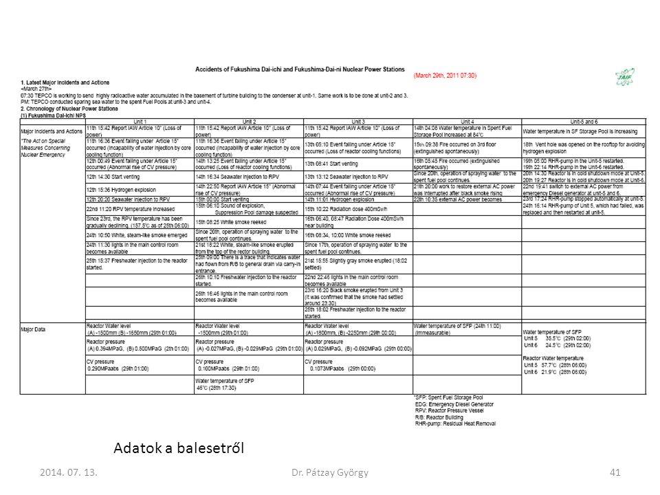 2014. 07. 13.41 Adatok a balesetről Dr. Pátzay György