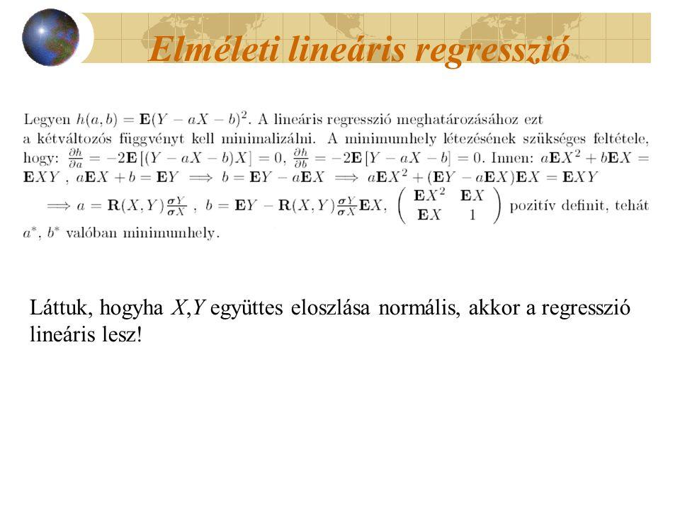 Láttuk, hogyha X,Y együttes eloszlása normális, akkor a regresszió lineáris lesz!
