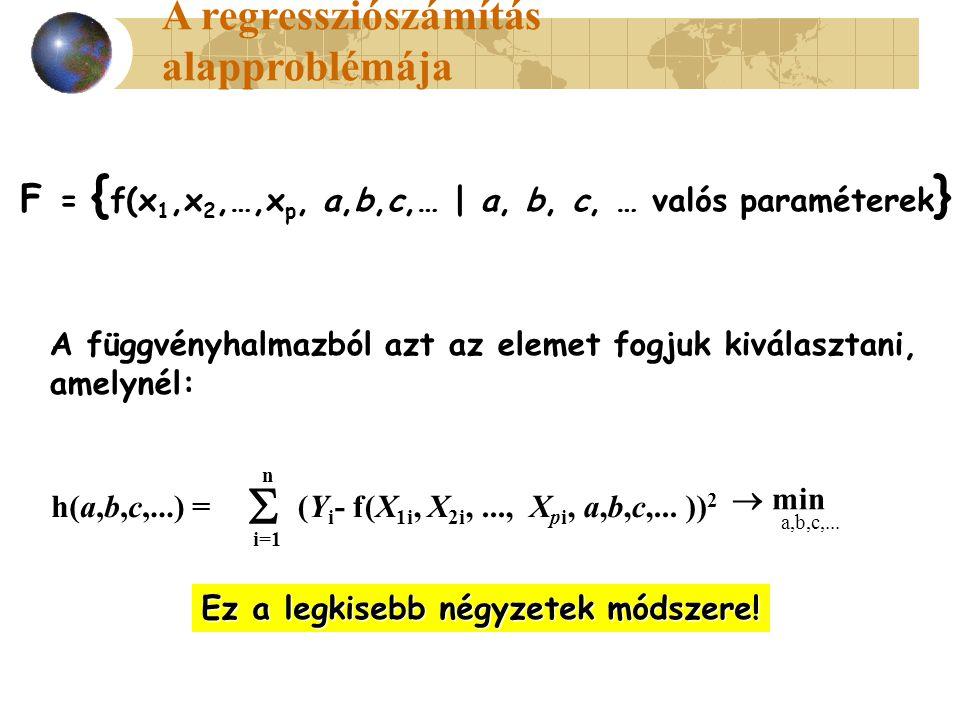 Ez a legkisebb négyzetek módszere!  (Y i - f(X 1i, X 2i,..., X pi, a,b,c,... )) 2 i=1 n  min h(a,b,c,...) = a,b,c,... F = { f(x 1,x 2,…,x p, a,b,c,…