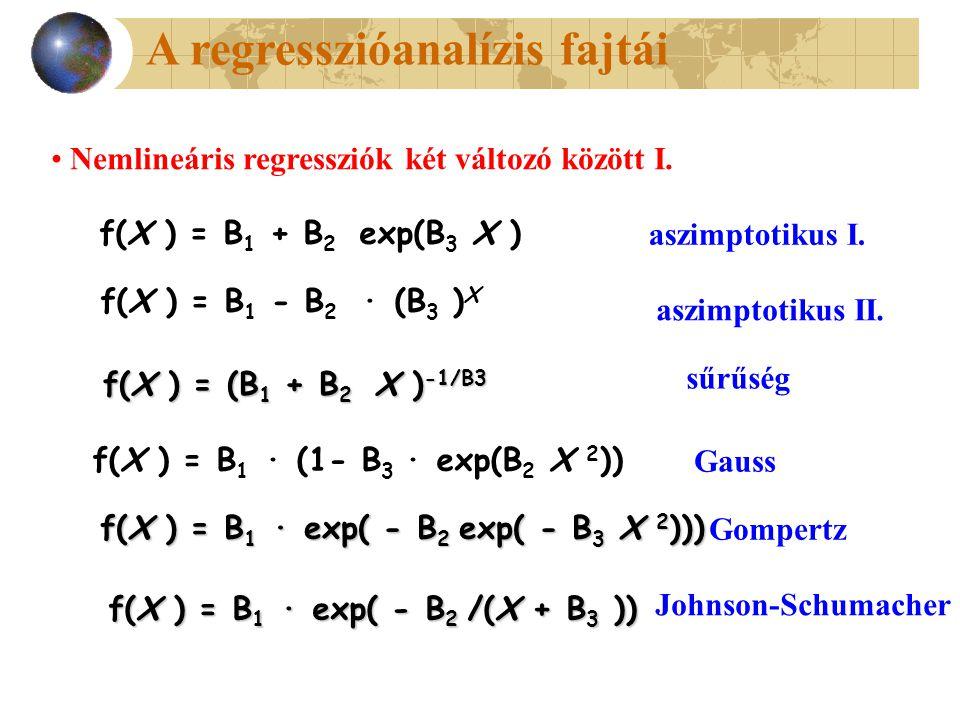 Nemlineáris regressziók két változó között I. f(X ) = B 1 + B 2 exp(B 3 X ) aszimptotikus I. f(X ) = B 1 - B 2 · (B 3 ) X aszimptotikus II. f(X ) = (B