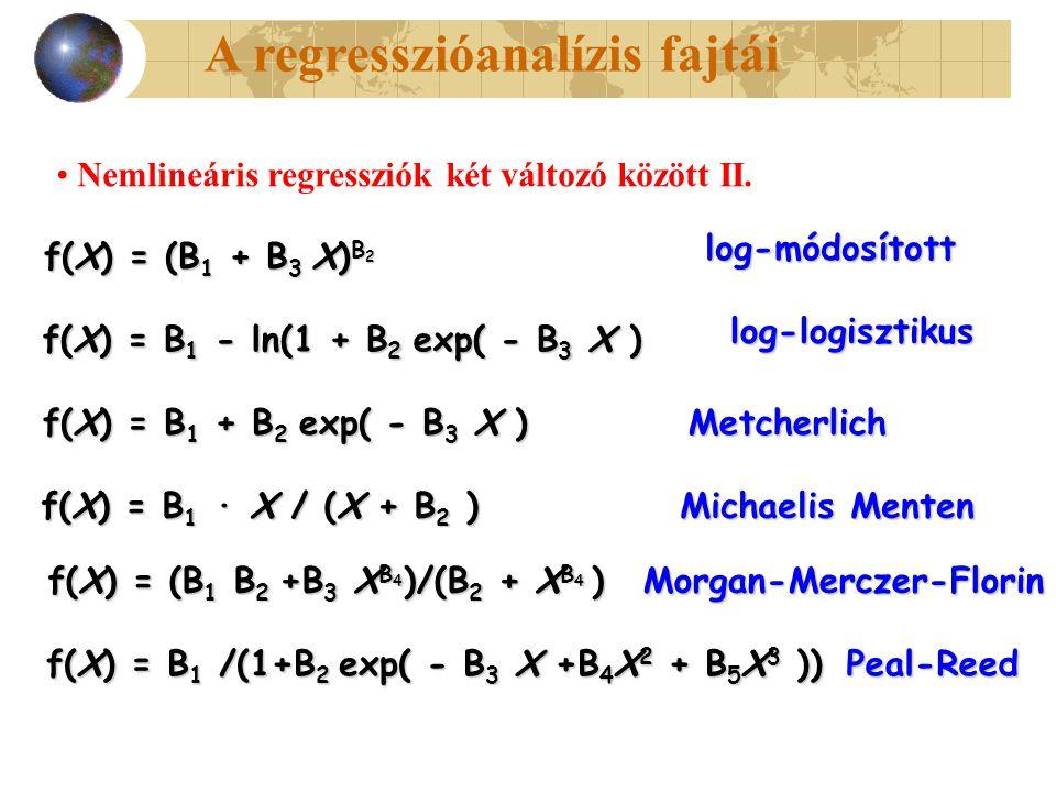 f(X) = (B 1 + B 3 X) B 2 log-módosított f(X) = B 1 - ln(1 + B 2 exp( - B 3 X ) log-logisztikus f(X) = B 1 + B 2 exp( - B 3 X ) Metcherlich f(X) = B 1 · X / (X + B 2 ) Michaelis Menten f(X) = (B 1 B 2 +B 3 X B 4 )/(B 2 + X B 4 ) Morgan-Merczer-Florin f(X) = B 1 /(1+B 2 exp( - B 3 X +B 4 X 2 + B 5 X 3 )) Peal-Reed A regresszióanalízis fajtái Nemlineáris regressziók két változó között II.