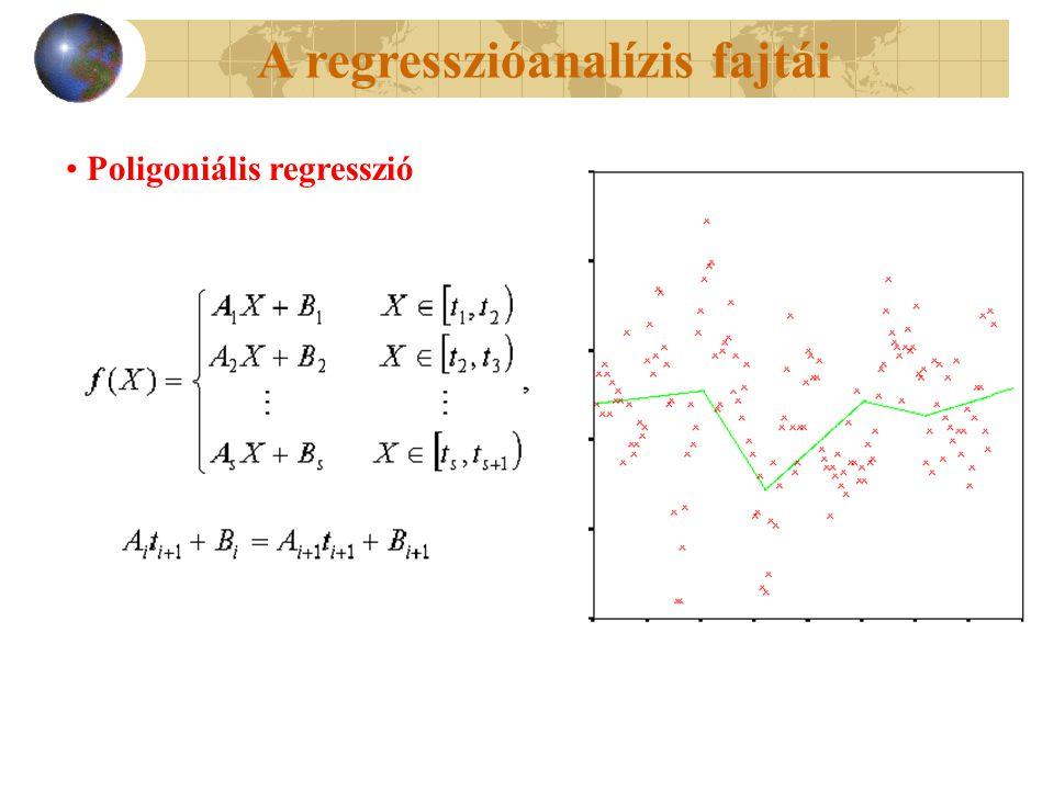 Poligoniális regresszió A regresszióanalízis fajtái
