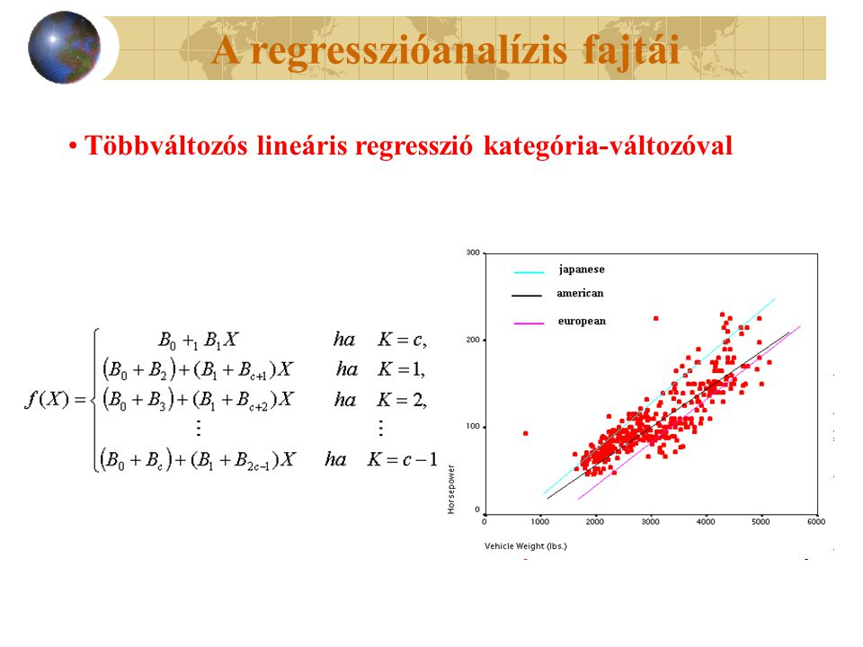 Többváltozós lineáris regresszió kategória-változóval A regresszióanalízis fajtái