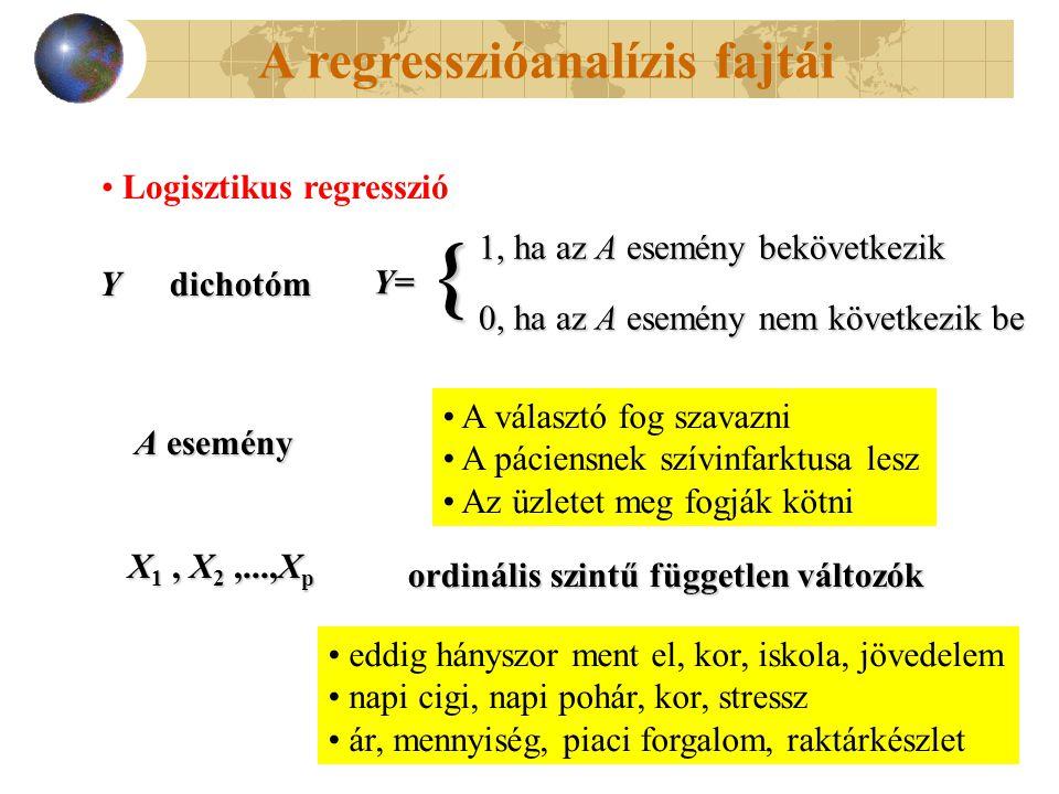 Logisztikus regresszió Ydichotóm{ Y=Y=Y=Y= 1, ha az A esemény bekövetkezik 0, ha az A esemény nem következik be A esemény A választó fog szavazni A páciensnek szívinfarktusa lesz Az üzletet meg fogják kötni X 1, X 2,...,X p ordinális szintű független változók eddig hányszor ment el, kor, iskola, jövedelem napi cigi, napi pohár, kor, stressz ár, mennyiség, piaci forgalom, raktárkészlet A regresszióanalízis fajtái