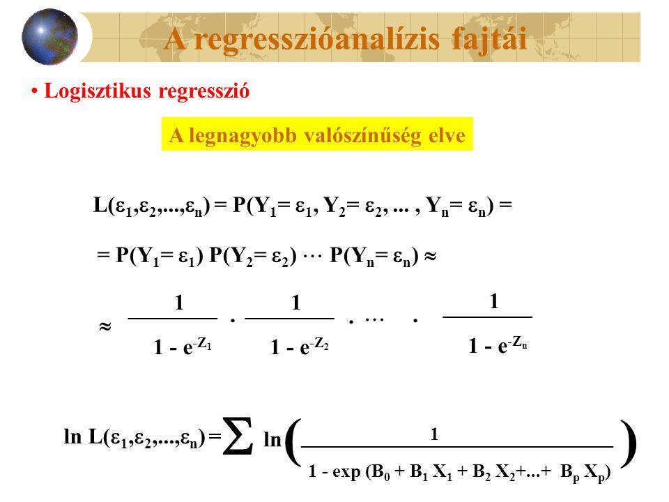 Logisztikus regresszió A legnagyobb valószínűség elve L(  1,  2,...,  n ) = P(Y 1 =  1, Y 2 =  2,..., Y n =  n ) = = P(Y 1 =  1 ) P(Y 2 =  2 )  P(Y n =  n )  ———— 1 1 - e -Z 1 ———— 1 1 - e -Z 2 ———— 1 1 - e -Z n  · · ·  ln L(  1,  2,...,  n ) =  ln ( ) —————————————— 1 1 - exp (B 0 + B 1 X 1 + B 2 X 2 +...+ B p X p ) A regresszióanalízis fajtái