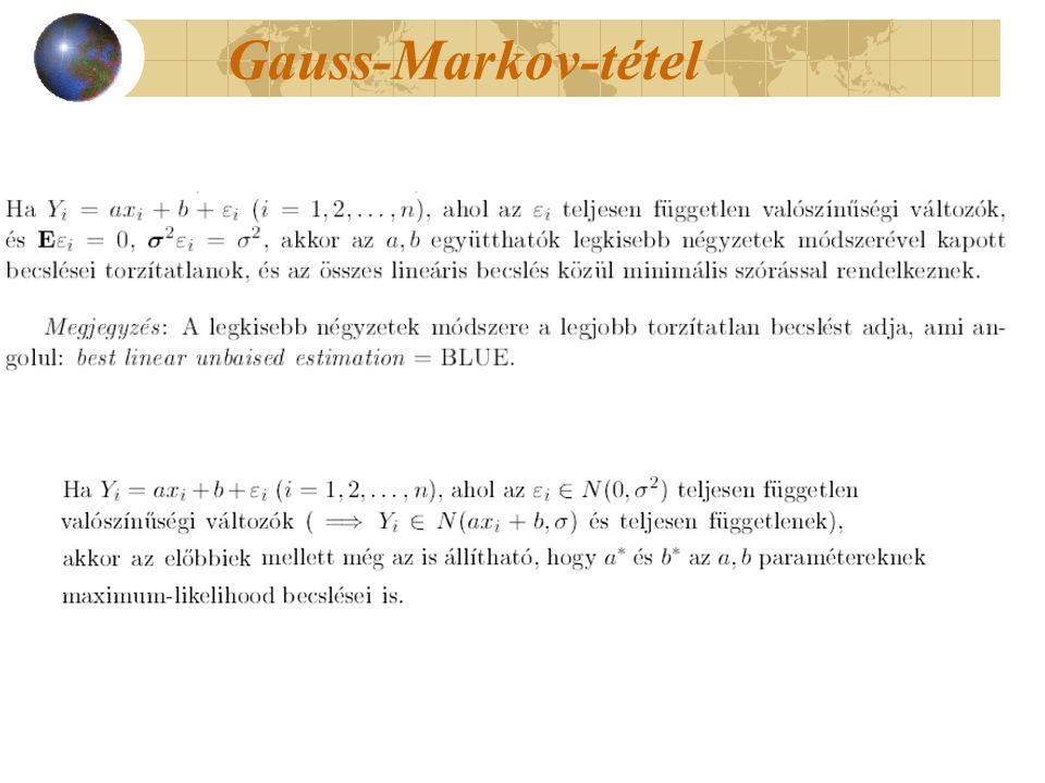 Gauss-Markov-tétel