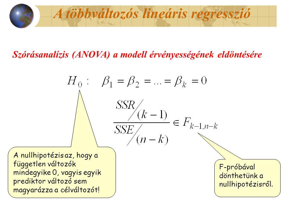Szórásanalízis (ANOVA) a modell érvényességének eldöntésére A nullhipotézis az, hogy a független változók mindegyike 0, vagyis egyik prediktor változó
