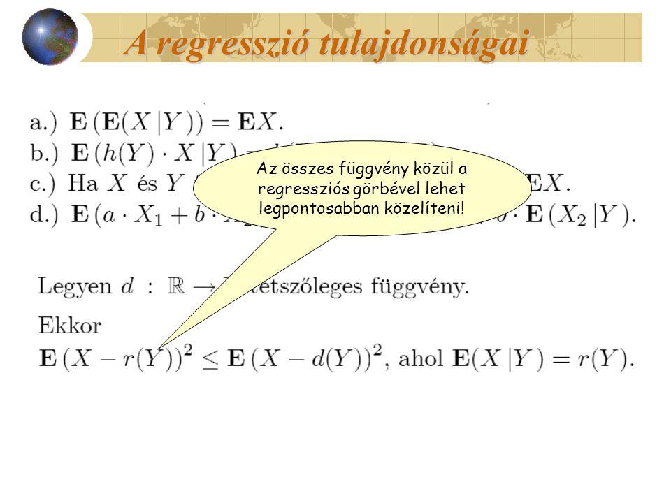 A regresszió tulajdonságai Az összes függvény közül a regressziós görbével lehet legpontosabban közelíteni!