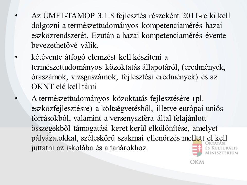 Az ÚMFT-TAMOP 3.1.8 fejlesztés részeként 2011-re ki kell dolgozni a természettudományos kompetenciamérés hazai eszközrendszerét.
