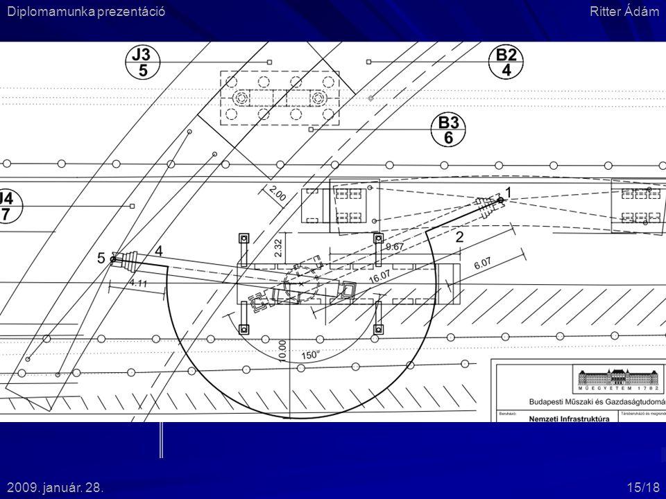  Elemek beemelése tengelyről  Darumozgás megtervezése  Szállítás Nyíregyházáról  Szállítási Útvonal: M3 – M0 – M1 autópályák  Normál platós vagy forgózsámolyos tehergépjárművekkel Diplomamunka prezentációRitter Ádám 2009.