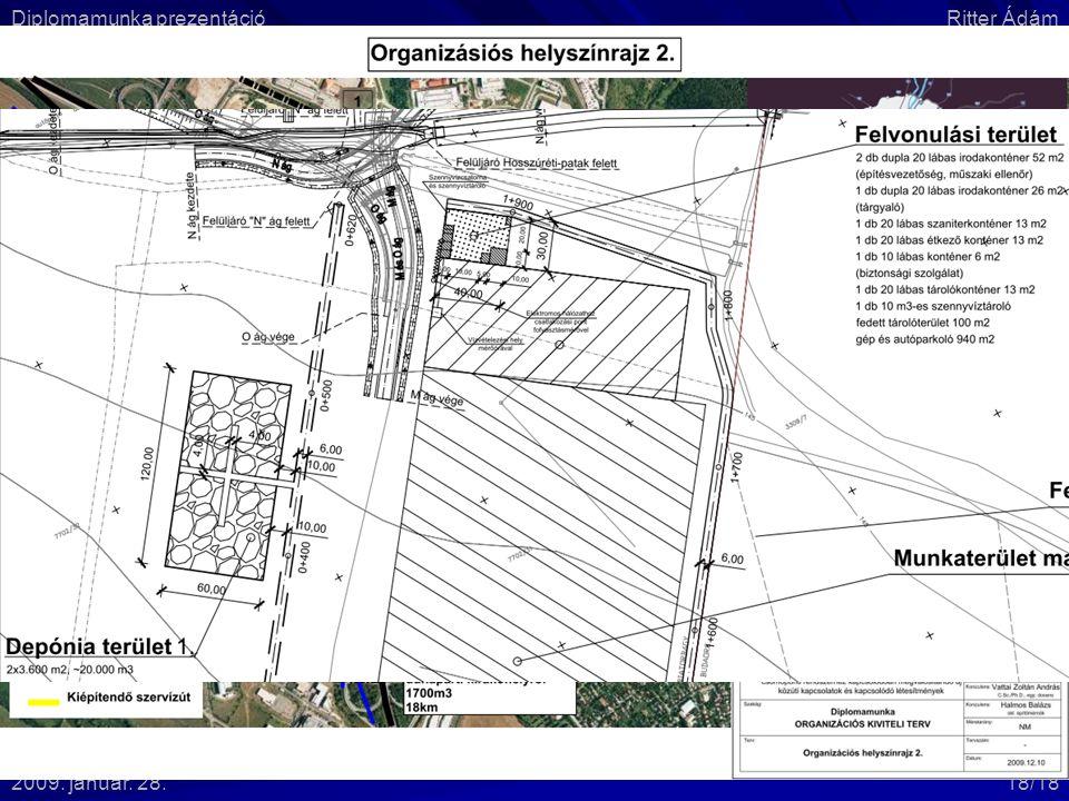  Vizsgálni kell:  Felvonulási utak építését  Felvonulási területek létesítését  Víz, elektromos energia ellátás lehetőségeit  Depóniaterületek elhelyezését Diplomamunka prezentációRitter Ádám 2009.
