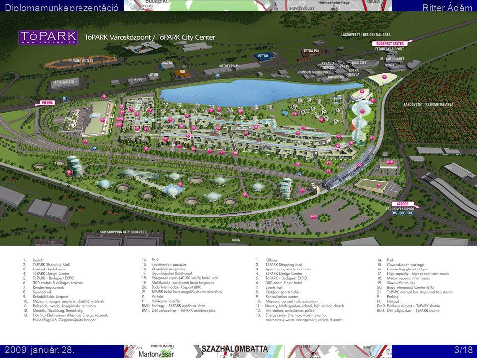 I.Tópark Projekt II.