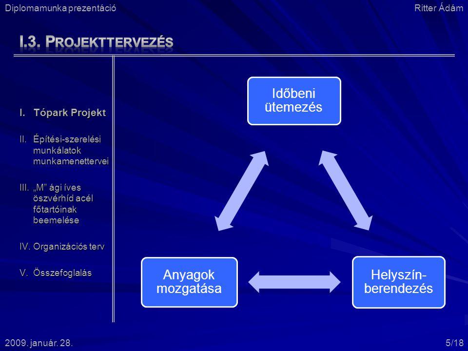 Diplomamunka prezentációRitter Ádám 2009.január. 28.16/18 I.