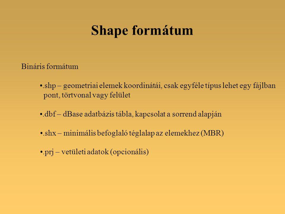 Shape formátum Bináris formátum.shp – geometriai elemek koordinátái, csak egyféle típus lehet egy fájlban pont, törtvonal vagy felület.dbf – dBase adatbázis tábla, kapcsolat a sorrend alapján.shx – minimális befoglaló téglalap az elemekhez (MBR).prj – vetületi adatok (opcionális)