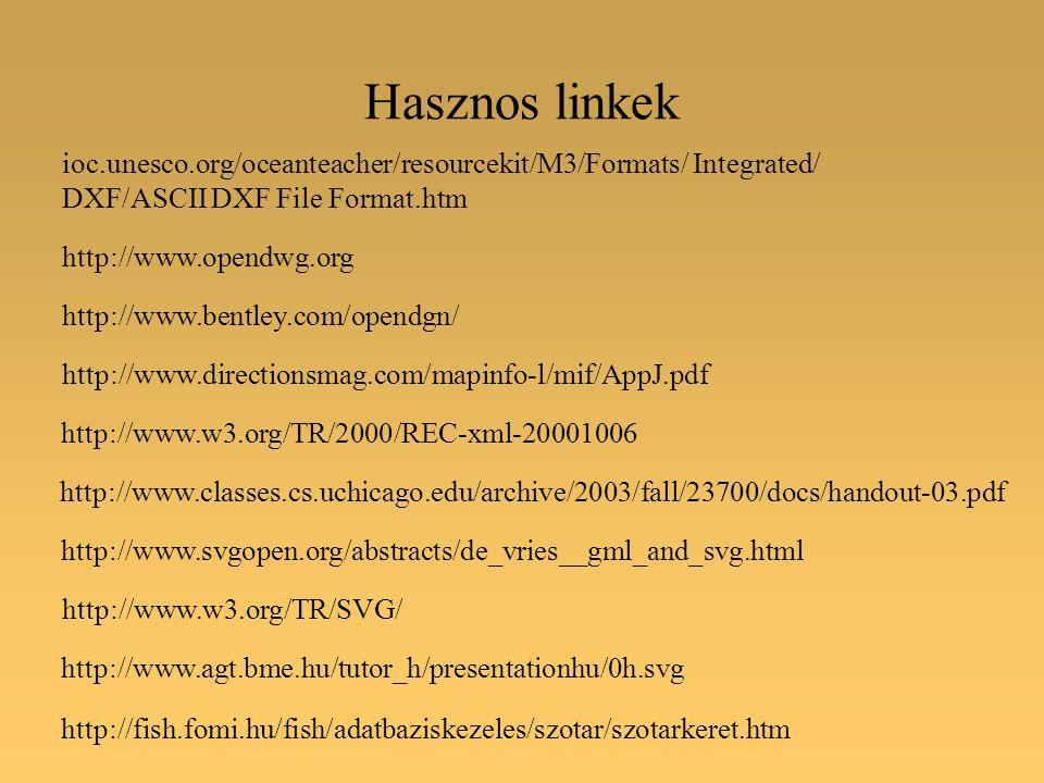 Hasznos linkek ioc.unesco.org/oceanteacher/resourcekit/M3/Formats/ Integrated/ DXF/ASCII DXF File Format.htm http://www.opendwg.org http://www.bentley.com/opendgn/ http://www.directionsmag.com/mapinfo-l/mif/AppJ.pdf http://www.w3.org/TR/2000/REC-xml-20001006 http://www.classes.cs.uchicago.edu/archive/2003/fall/23700/docs/handout-03.pdf http://www.svgopen.org/abstracts/de_vries__gml_and_svg.html http://www.w3.org/TR/SVG/ http://www.agt.bme.hu/tutor_h/presentationhu/0h.svg http://fish.fomi.hu/fish/adatbaziskezeles/szotar/szotarkeret.htm