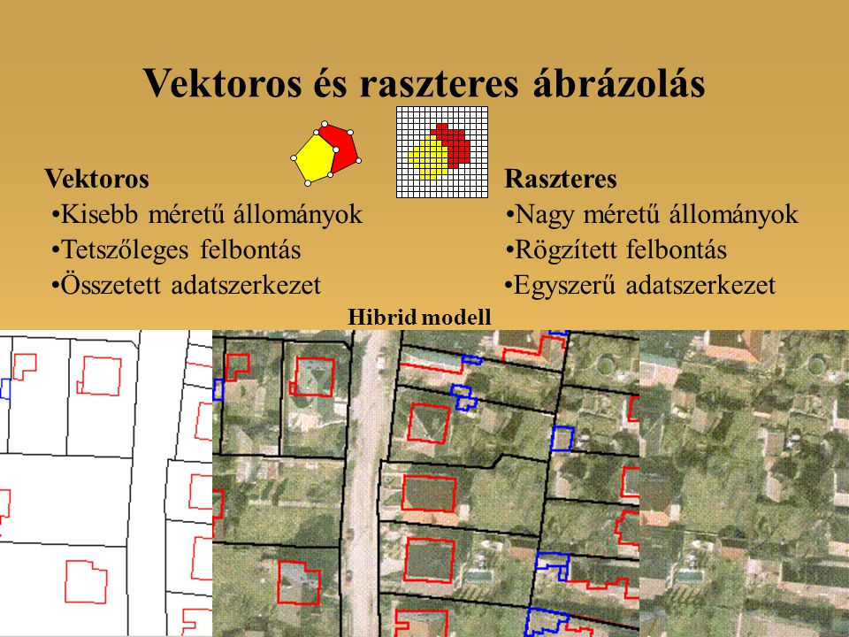 Digitalizálással Numerikus adatokból Digitalizáló tábla SzkennelésMérésekből vagy korábbi jegyzőkönyvekből Numerikus adatbevitel, szerkesztés Automatikus vektorizálás Manuális/ fél-automatikus vektorizálás Digitális vektor térkép Digitális raszter térkép Másodlagos adatnyerésElsődleges adatnyerés Geo- referencia Digitális térképek létrehozása