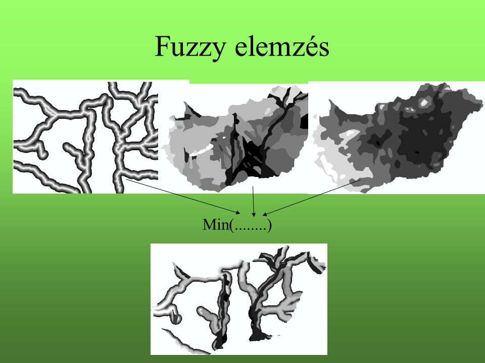 Fuzzy elemzés Min(........)