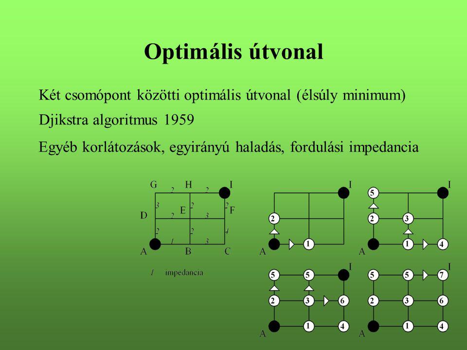 Optimális útvonal Két csomópont közötti optimális útvonal (élsúly minimum) Djikstra algoritmus 1959 Egyéb korlátozások, egyirányú haladás, fordulási impedancia