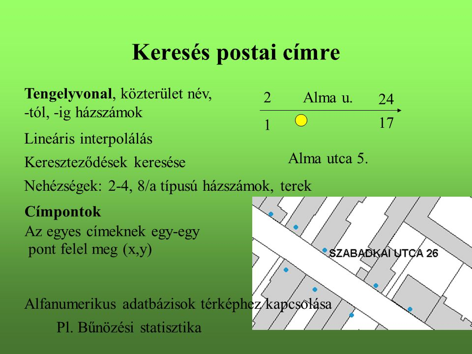 Keresés postai címre 2 1 24 17 Alma u. Tengelyvonal, közterület név, -tól, -ig házszámok Alma utca 5. Lineáris interpolálás Nehézségek: 2-4, 8/a típus