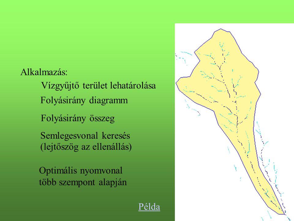 Alkalmazás: Vízgyűjtő terület lehatárolása Folyásirány diagramm Semlegesvonal keresés (lejtőszög az ellenállás) Optimális nyomvonal több szempont alapján Példa Folyásirány összeg