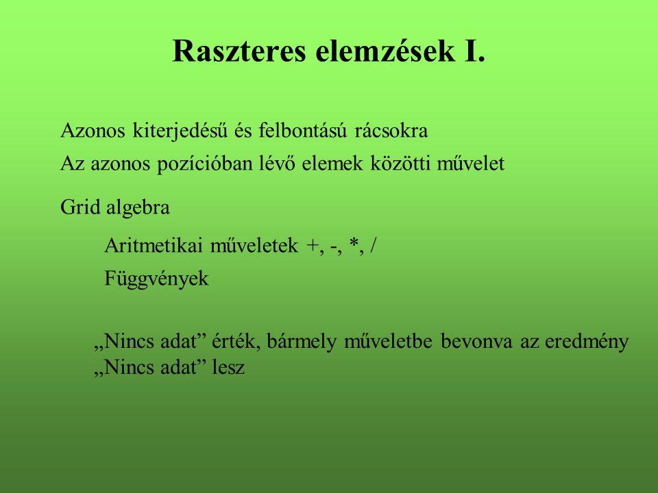 Raszteres elemzések II.