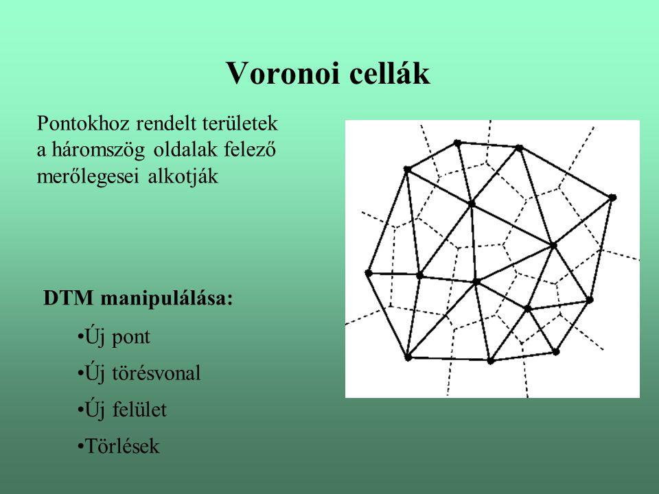 Voronoi cellák DTM manipulálása: Új pont Új törésvonal Új felület Törlések Pontokhoz rendelt területek a háromszög oldalak felező merőlegesei alkotják
