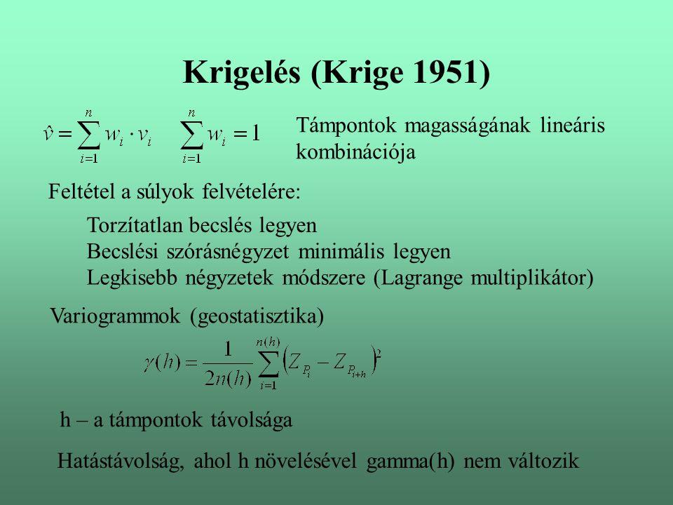 Krigelés (Krige 1951) Támpontok magasságának lineáris kombinációja Feltétel a súlyok felvételére: Torzítatlan becslés legyen Becslési szórásnégyzet minimális legyen Variogrammok (geostatisztika) h – a támpontok távolsága Hatástávolság, ahol h növelésével gamma(h) nem változik Legkisebb négyzetek módszere (Lagrange multiplikátor)