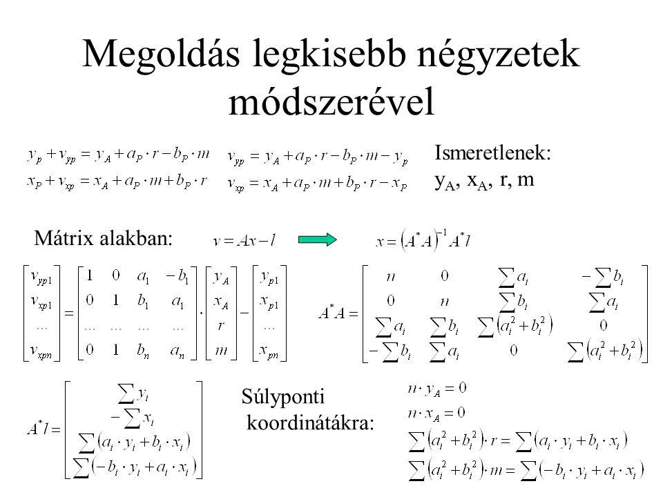 Megoldás legkisebb négyzetek módszerével Ismeretlenek: y A, x A, r, m Mátrix alakban: Súlyponti koordinátákra: