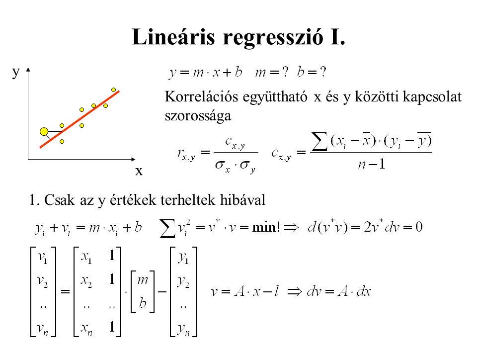 Lineáris regresszió I. Korrelációs együttható x és y közötti kapcsolat szorossága 1. Csak az y értékek terheltek hibával x y