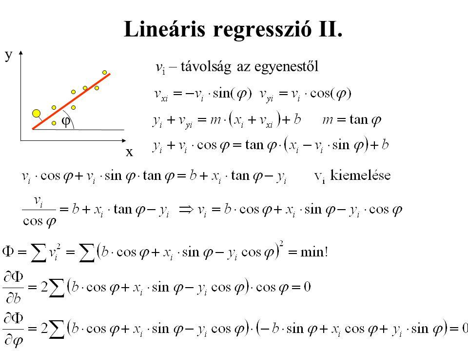 Lineáris regresszió II. x y  v i – távolság az egyenestől