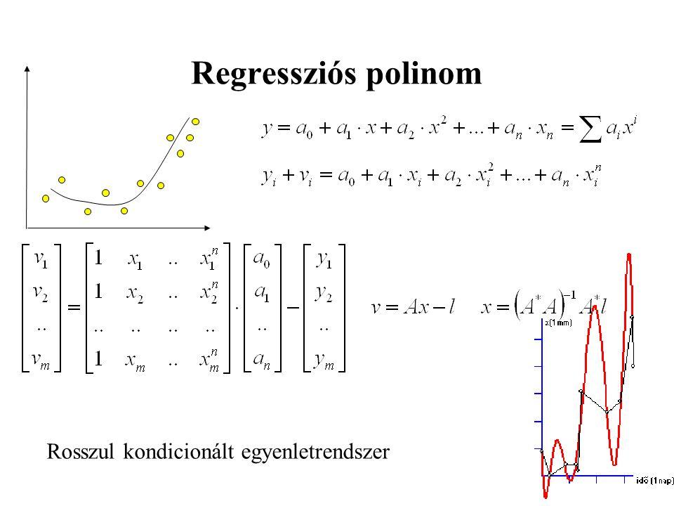 Regressziós polinom Rosszul kondicionált egyenletrendszer